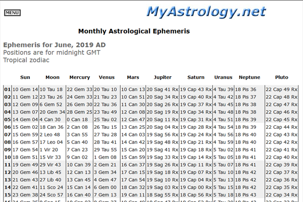 Monthly Astrological Ephemeris : MyAstrology net